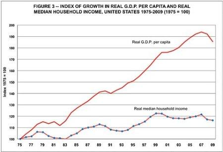 02economix-growth-chart3-blog480