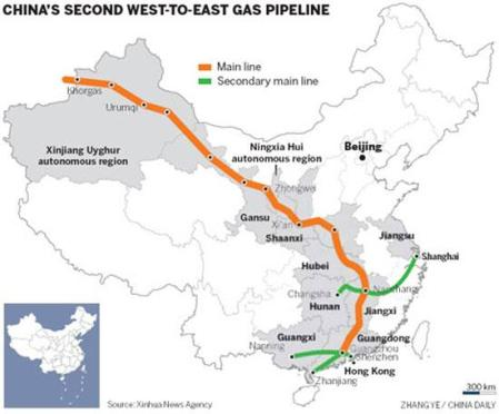 1. china-east-west-gas-pipeline