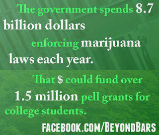 billions+against+marijuana