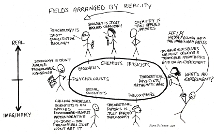 xkcd-purity2-by-sansscience-creativecommons-attribution