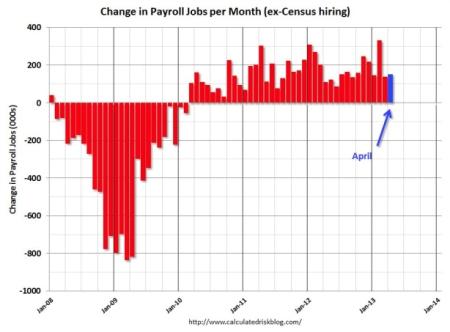 april-hiring