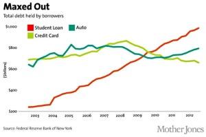 types of debt[1]
