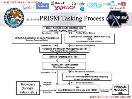 prism-slide-6-1