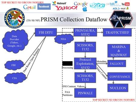 prism-slide-7-1