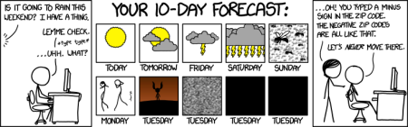 10_day_forecast.WEDNESDAYpng