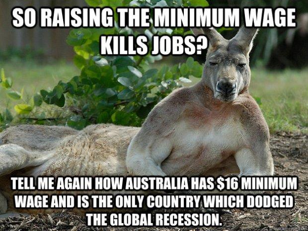 Australian minimum wage rates