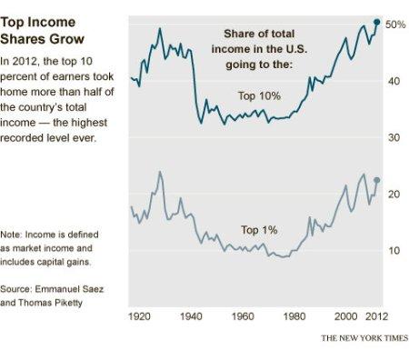 10economix-sub-wealth-blog480
