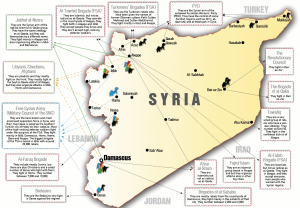 Forces in Syria as of March