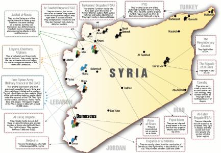 Risultati immagini per syrian balkanization map
