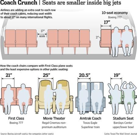 airplaneseating