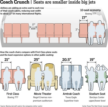 airplaneseating