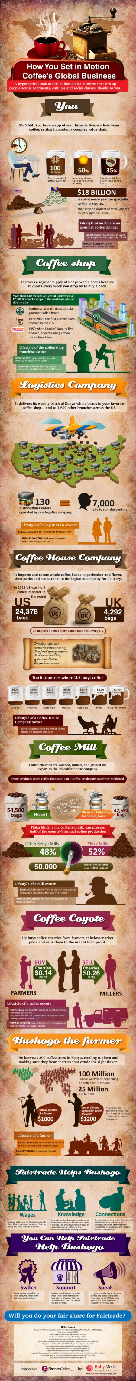 coffee-infographic.inspiredacceptancejpg