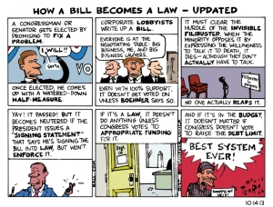 How a Bill Becomes Law - Updated
