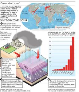 ocean-dead-zones