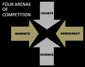 four-arenas-competition1
