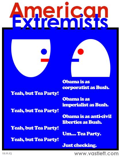 Libertarian vs republican vs democrat