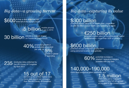 MGI-Big-Data-Volume-and-Value-Infographips