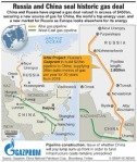 One possible pipeline route
