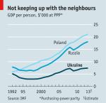 ukraine.economic.growth