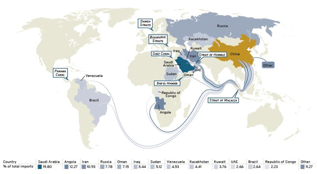 China The USA And The Worlds Oil And Gas Phil Ebersoles Blog - China usa map