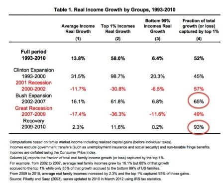income-growth