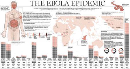 ebolaepidemic_1024x546