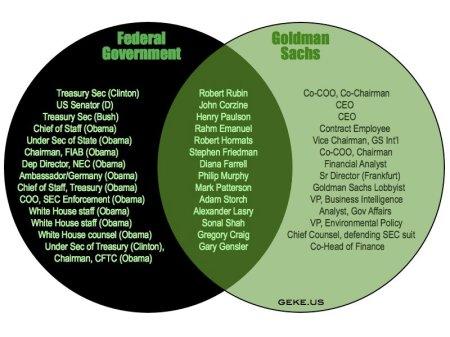 goldman_sachs_obama_administration_3-14-12