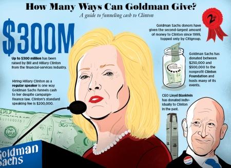 hilary-goldman-sachs-1000