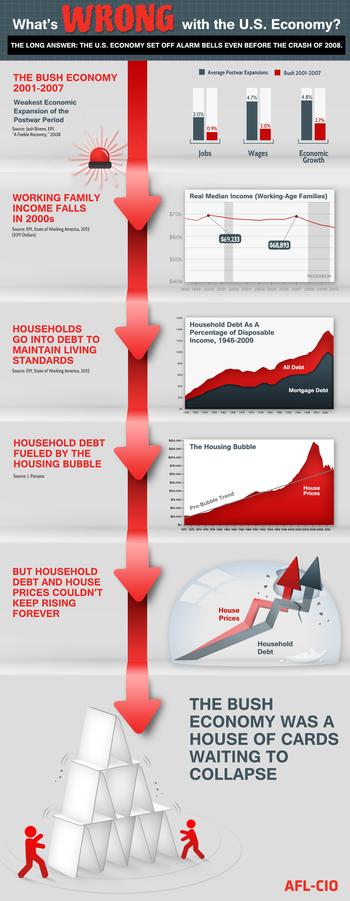 whatswrongwithuseconomy_b_final_infographic350w