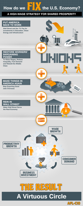 whatswrongwithuseconomy_d4_final_infographic350w