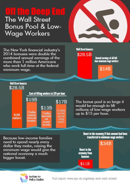 Wall-Street-Bonuses-Infographic