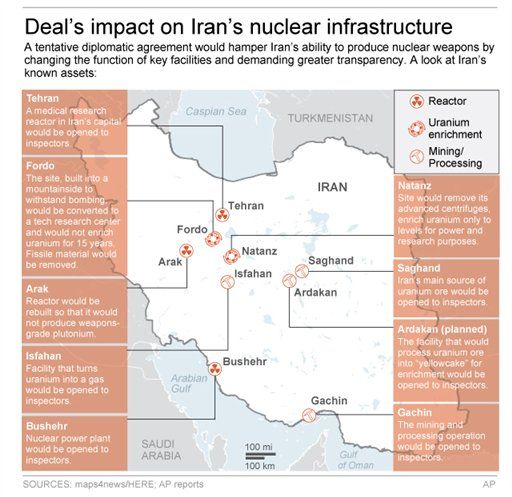 irans nuclear program essay Iran's nuclear program, initially cancelled after the 1979 revolution, was revived in the closing phases of the 1980-1988 war with iraq tehran wanted to guard against a future surprise.