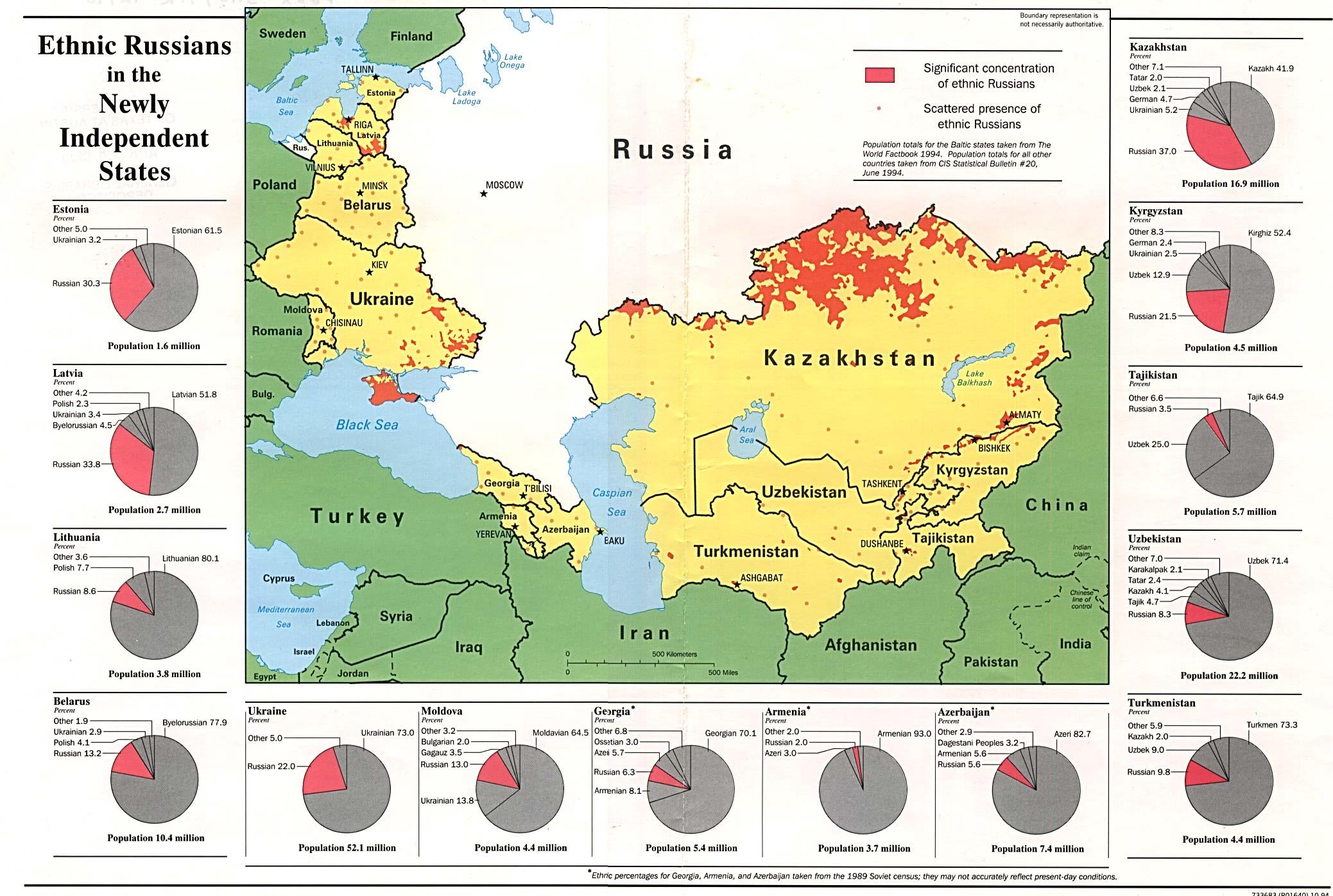 russians_ethnic_94