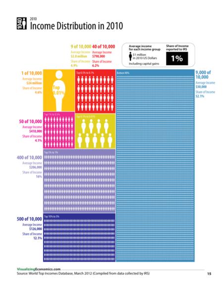 Inequality2010.6a00e