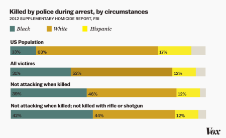 police_shooting_by_race.0