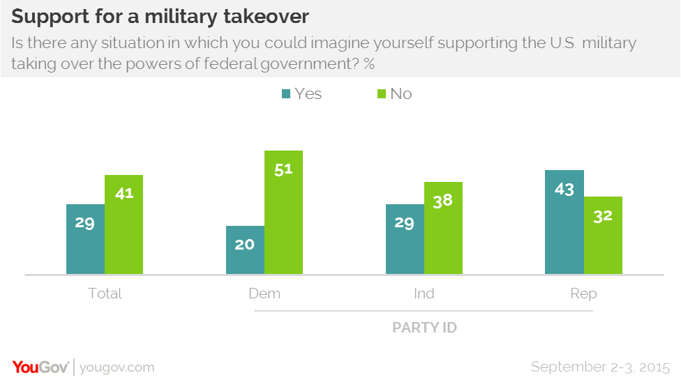 military1-1