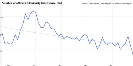 police-fatalities