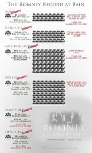 romney-record-620x1024