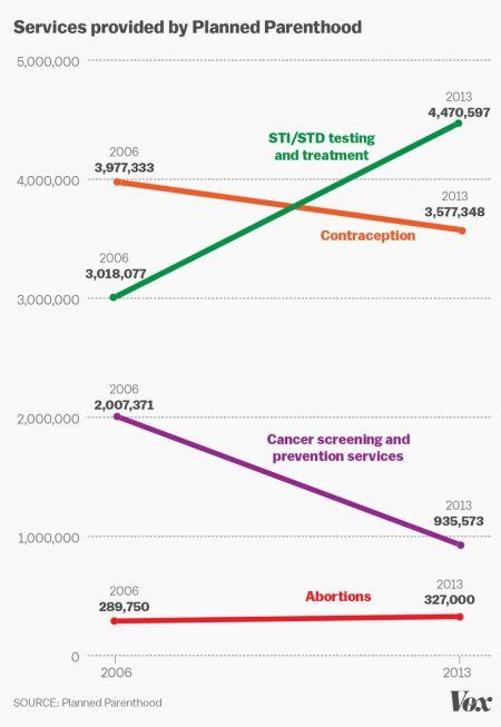 abortion_chart_2.0