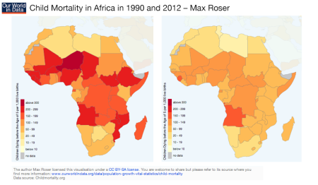 Africa-Child-Mortality-in-1990-and-2012_Max-Roser