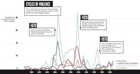 History_of_violenceNEW