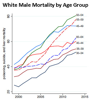 blog_mortality_age_group_0