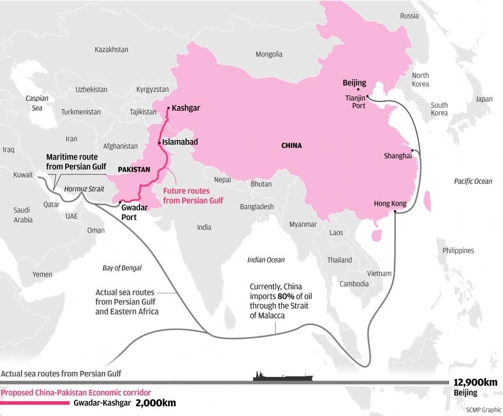 China-Beijing-to-Persian-Gulf-sea-route-vs-Kashgar-Gwadar-CPEC
