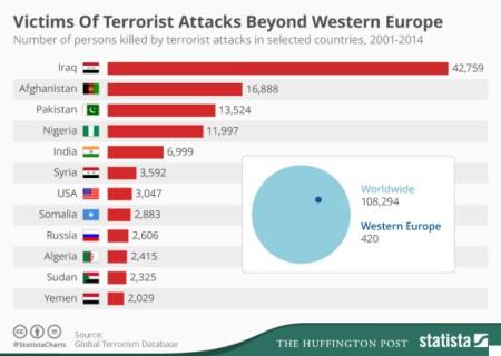 o-TERRORISM-570-1