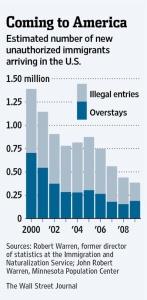 3.illegalimmigrantsmain-qimg-453a3f0f33d47ef175266090f05f9598