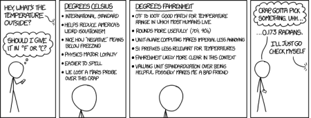 xkcd.degrees