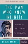 rmanujan.man-who-knew-infinity