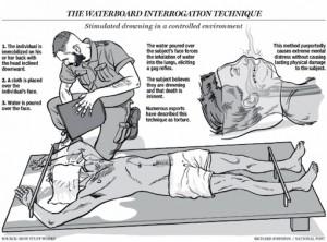 torturediagram-300x222