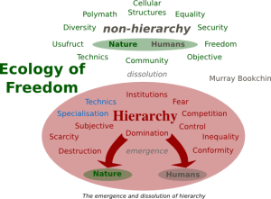 EcologyOfFreedom560