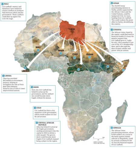 Qaddafi's peace-keeping activities in Africa